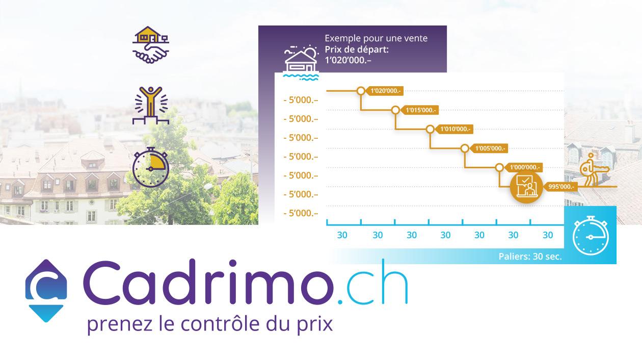Logo Cadrimo.ch, avec 3 exemples de pictogrammes et le schéma d'explication de l'enchère dégressive