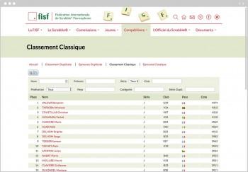 Plus de 19'000 joueurs de Scrabble® classés grâce à notre application web